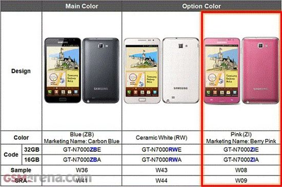 pinkgalaxynote Samsung Pink Galaxy Note coming soon